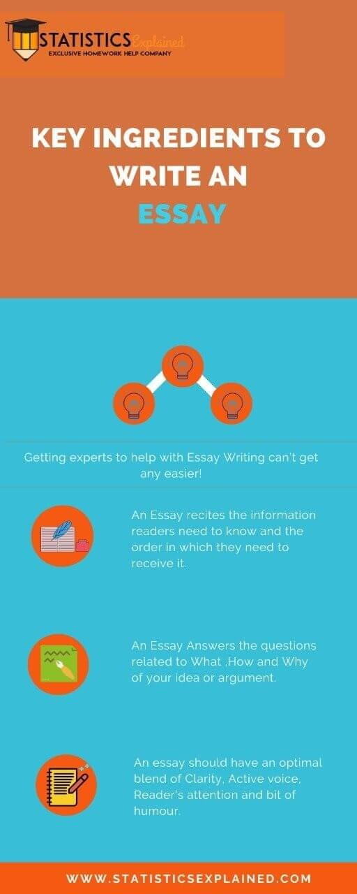 write-an-essay-StatisticsExplained